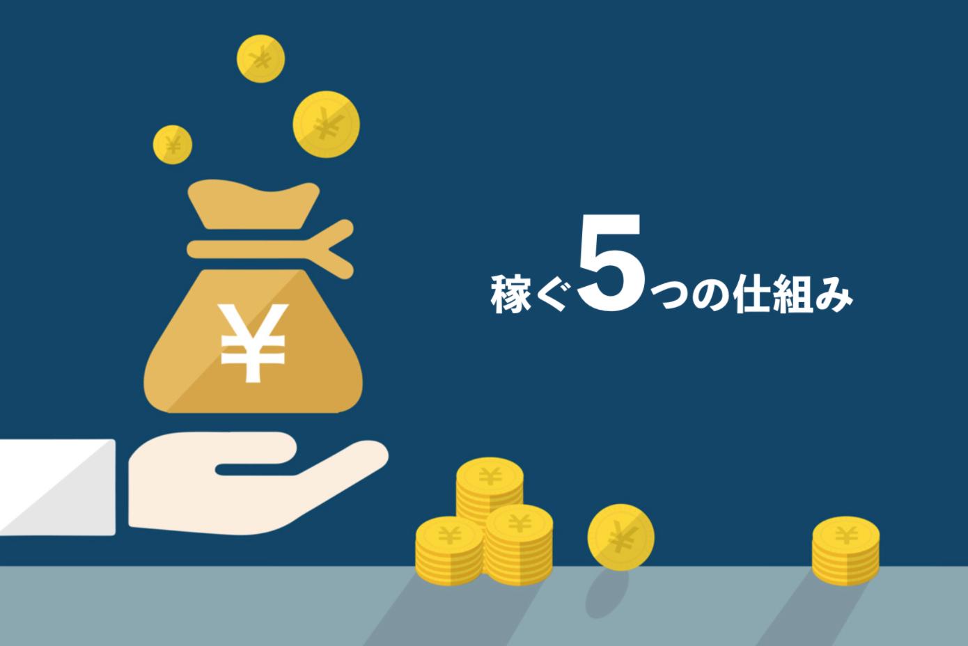 ブログでお金を稼ぐ5つの仕組み